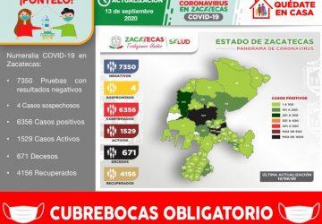 ESTE DOMINGO, LA SECRETARÍA DE SALUD DE ZACATECAS REPORTA 39 CONTAGIOS DE COVID-19