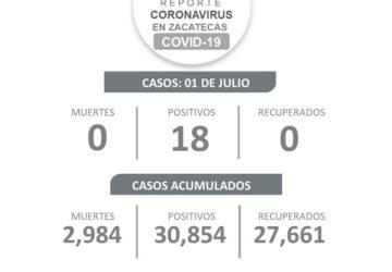 REPORTA SSZ 18 NUEVOS CASOS DE COVID-19; NO HAY MUERTES NI RECUPERADOS