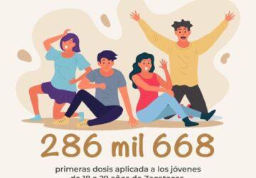 SE VACUNAN EN ZACATECAS 286 MIL 668 JÓVENES, PARA PREVENIR COVID-19