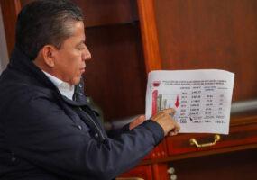 ZACATECAS, EN QUEBRANTO FINANCIERO POR IRRESPONSABILIDAD DE GOBIERNOS PASADOS