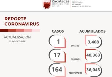 REPORTA SSZ 164 PERSONAS LIBRES DEL COVID-19 Y 17 NUEVOS CASOS